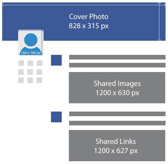 Facebook image size cheat sheet 2017